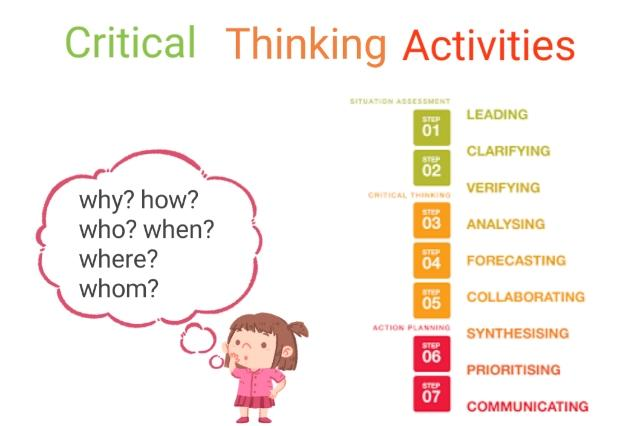 Best critical thinking activities for kids